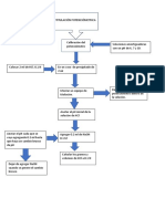 diagrama de bloques terminado.docx