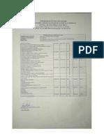 Evaluaciones PDF