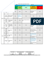 P.sg.001 Identificación de Peligros, Evaluación de Riesgos y Determinación de Controles Rev.07-17