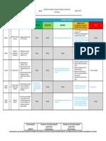 P.sg.001 Identificaci9ón de Peligros, Evaluación de Riesgos y Determinación de Controles Rev.07-14