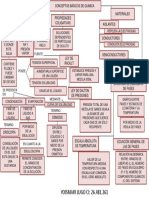 Mapa Conceptual Química