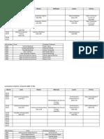 Horario.licenciatura en Historia. IIsemestre 2019. 1