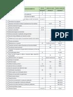 Artículos de internes DS10
