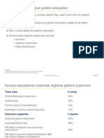 Why Patient Ed for Oncology_5!21!10