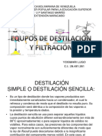 Equipos de destilación y filtración
