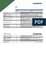 Grade Curricular Patologia Das Construcoes