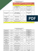 Cpdprogram Chemists 072419