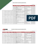 Lista de evaluaciones