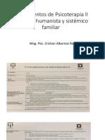 Fundamentos de Psicoterapia II.pptx