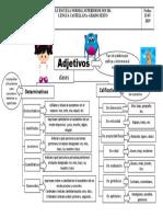 Clases de Adjetivos-2