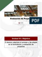 Evaluacion de Proyectos - UPC - 1 - Conceptos Basicos