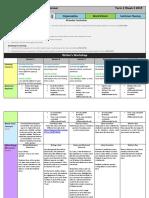 writing planner week 3