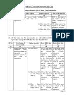 Motor Vehicles Tax