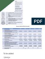 International Launch Finances