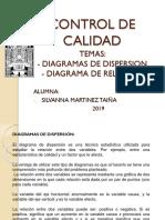Digrama de dispersion y relacion