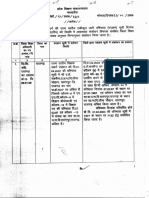 Correction in State Level Gradation List.189 21-1-09