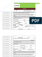 1. RFI LOG (Instrumentation, HVAC Control System & Fire Alarm System) (1) (5).xlsx