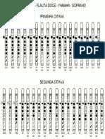 Localização Das Notas Na Flauta