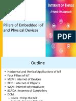 Verygood_four Pillars of Iot