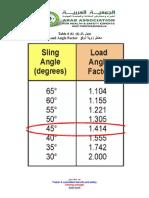 HRDISCUSSION.COM_معامل زاوية الرفع  Load Angle Factor.pdf