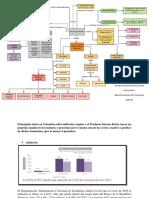 ACTIVIDAD 2 ELEMENTOS DE LA MACROECONOMÍA....pdf