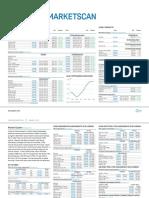 market scan