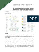 Analizis y Comparación de Modelos de Negocio