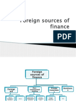 Chapter 18-Foreign Sources of Finance