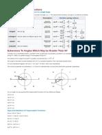 Trigonometric Single,Half,Double,Multiple Angles Formulas