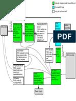 Ios200 Rgbd Fpga Logic Overview