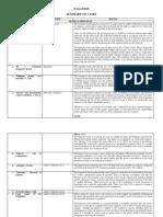 Tax Cases Summary