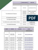 Oferta Formativa de IFTS - Ciudad de Buenos Aires