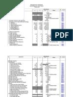 Tabel Profil Kes Bkt 2015 Ok