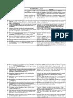 Divisibility take.pdf