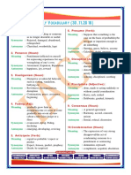 30th Nov Daily Vocabulary 1
