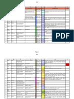 Lista de 606 Pares Por Patogenos (1)