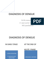 Diagnosis of Dengue