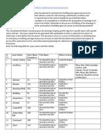 HUDA_drawing_protocol_Document.pdf