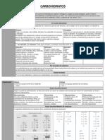 carbohidratos-140718215811-phpapp02.pptx