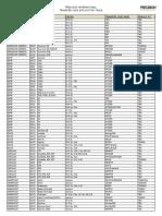 Catalogo de Transfercase