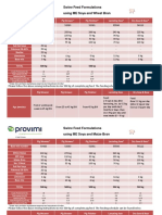 Feed Formulations - Swine May 2013 Revised Grower Basemix Size 14 April 2015(1).PDF (1)