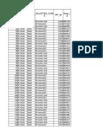 Municipal Elections Duties List