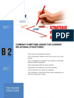Strategic Process Intelligence