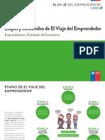 Cómo funciona El Viaje del Emprendedor?