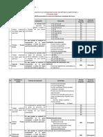 2 2019 B Evaluación de Los Aprendizajes DET-280 UNA Pág.