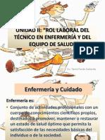 UNIDAD II Rol de Tens. Enfermerìa (1)