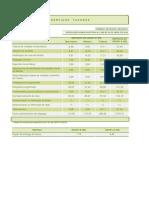 06.CELPE - TABELA DE TARIFAS REH 23882018 (2018-06)- SERVIÇOS TAXADOS.PDF