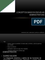 concepto administración construcción