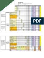 Itinerario - Arquitectura de Plataforma - 3 Modulos