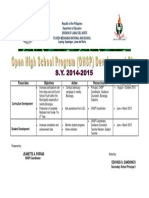 OHSP Development Plan